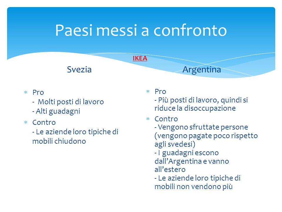 Paesi messi a confronto Svezia  Pro - Molti posti di lavoro - Alti guadagni  Contro - Le aziende loro tipiche di mobili chiudono Argentina  Pro - Più posti di lavoro, quindi si riduce la disoccupazione  Contro - Vengono sfruttate persone (vengono pagate poco rispetto agli svedesi) - I guadagni escono dall'Argentina e vanno all'estero - Le aziende loro tipiche di mobili non vendono più IKEA