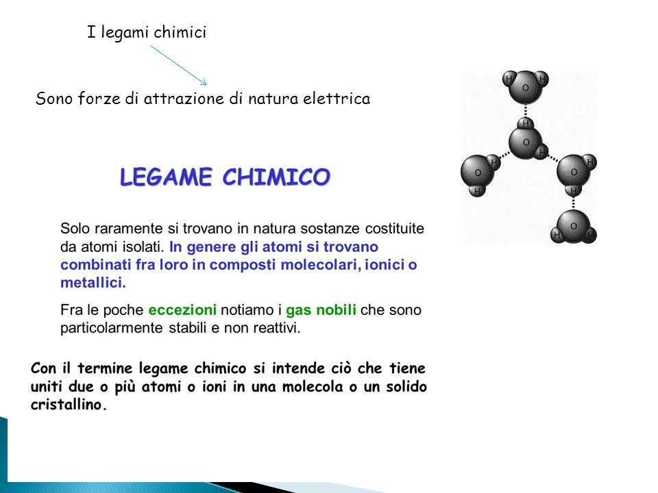 I legami chimici Sono forze di attrazione di natura elettrica