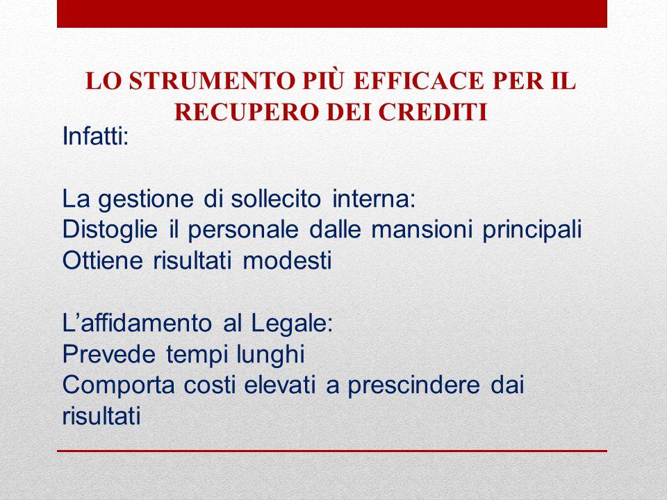 Infatti: La gestione di sollecito interna: Distoglie il personale dalle mansioni principali Ottiene risultati modesti L'affidamento al Legale: Prevede