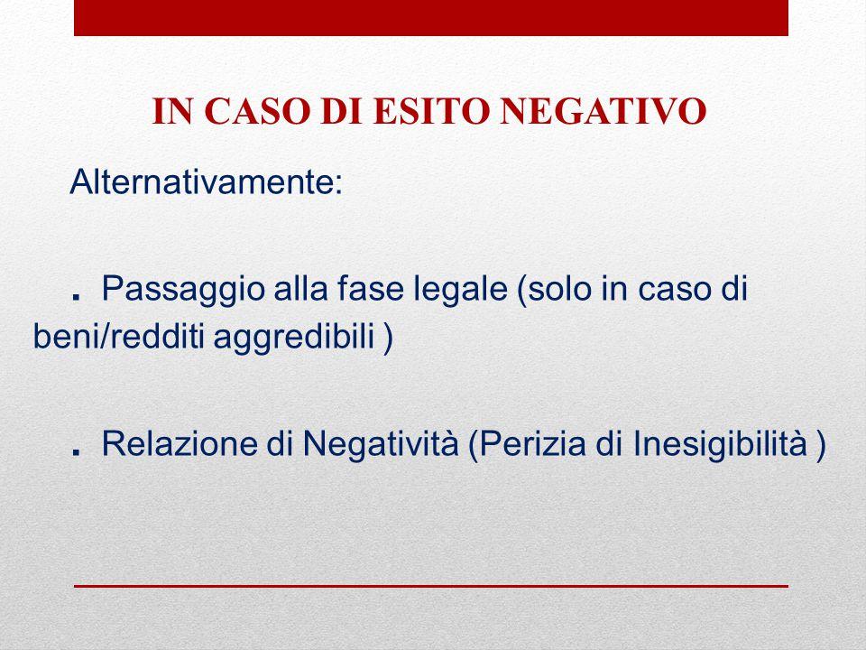 Alternativamente:. Passaggio alla fase legale (solo in caso di beni/redditi aggredibili ). Relazione di Negatività (Perizia di Inesigibilità ) IN CASO