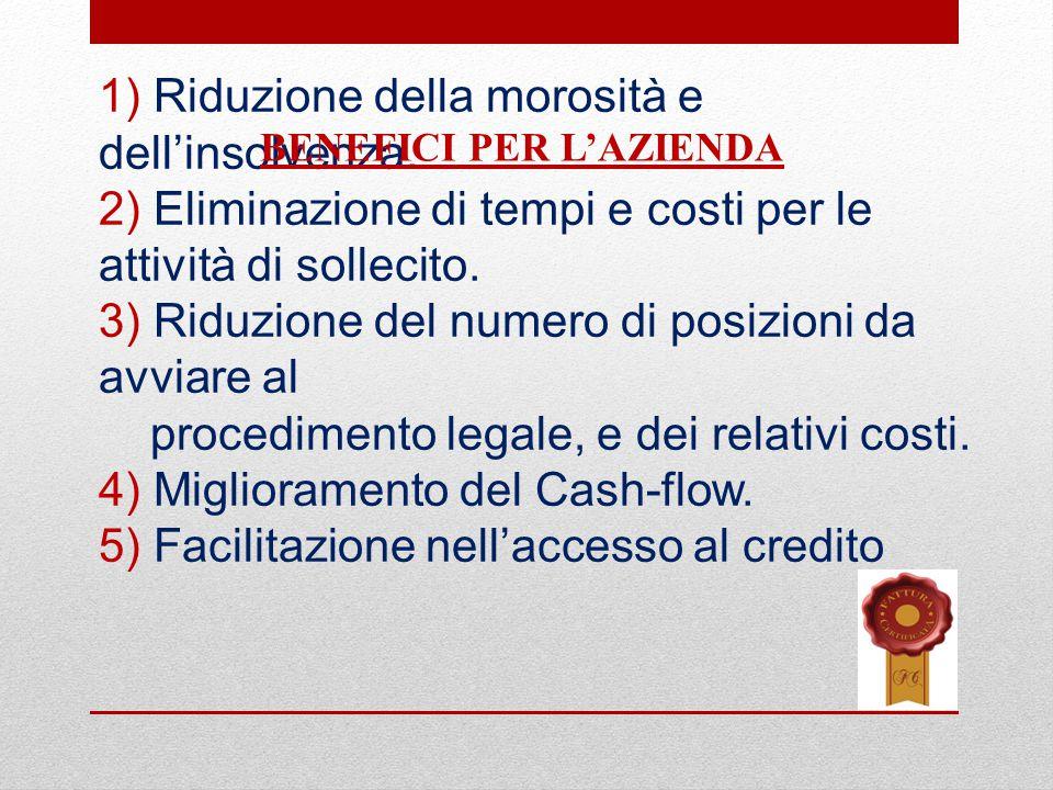 1) Riduzione della morosità e dell'insolvenza.