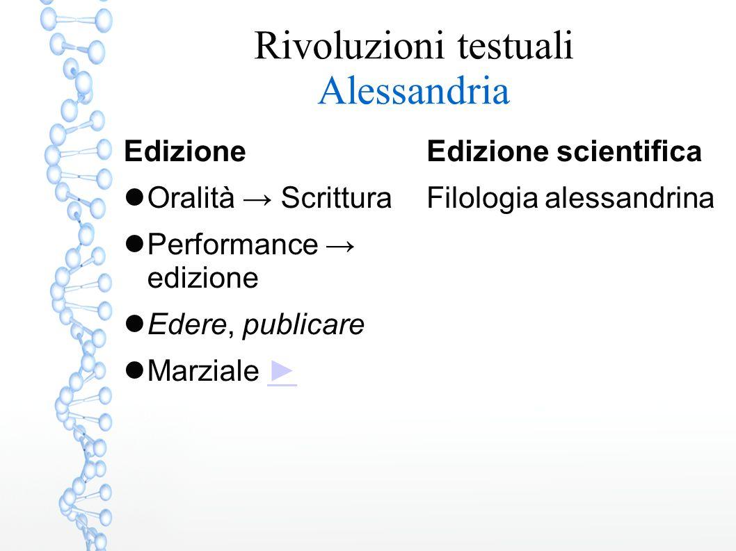 Rivoluzioni testuali Digitale Edizione scientifica Un buon testo Interoperabilità Valore aggiunto  Costitutio textus  Ricerche  VRE  Documento e varianti