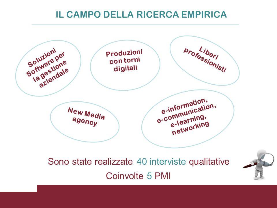IL CAMPO DELLA RICERCA EMPIRICA Sono state realizzate 40 interviste qualitative Soluzioni Software per la gestione aziendale Produzioni con torni digi