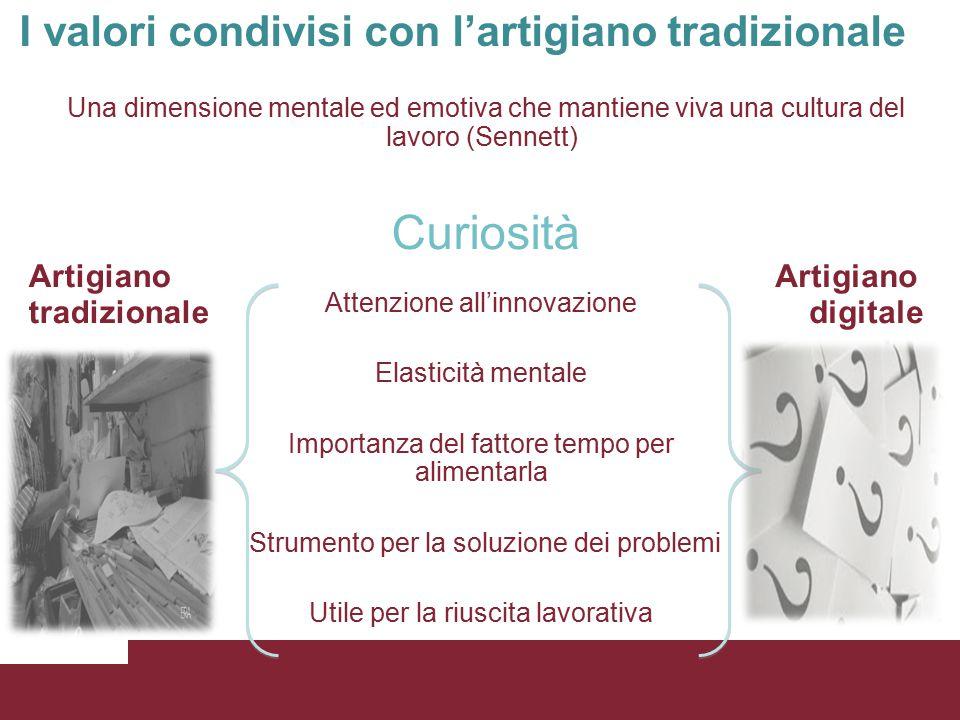 I valori condivisi con l'artigiano tradizionale Attenzione all'innovazione Elasticità mentale Importanza del fattore tempo per alimentarla Strumento p