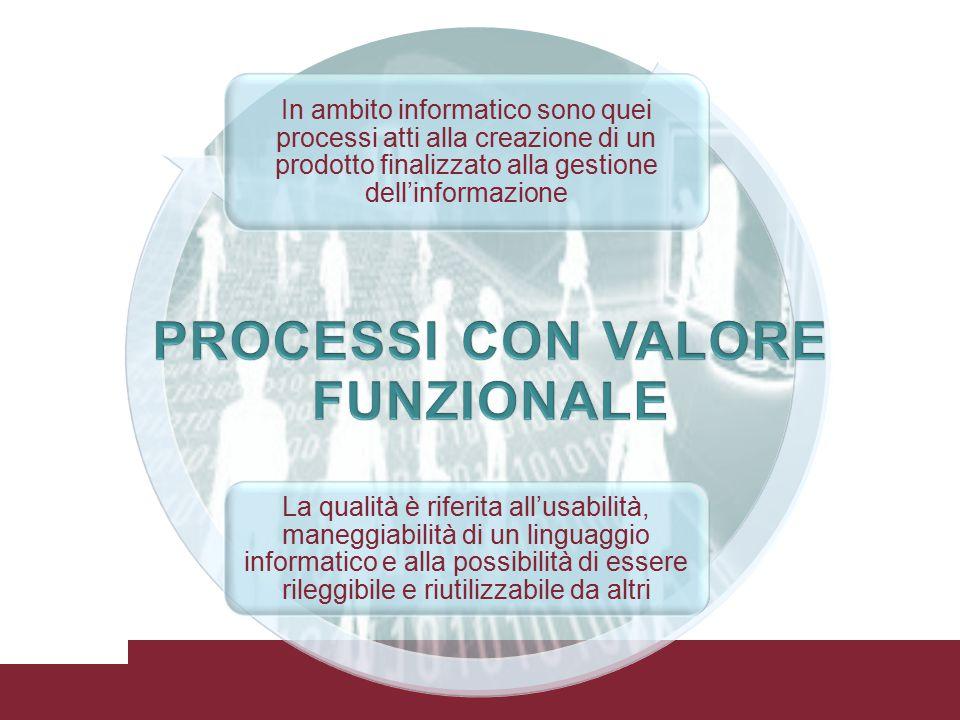 In ambito informatico sono quei processi atti alla creazione di un prodotto finalizzato alla gestione dell'informazione La qualità è riferita all'usab