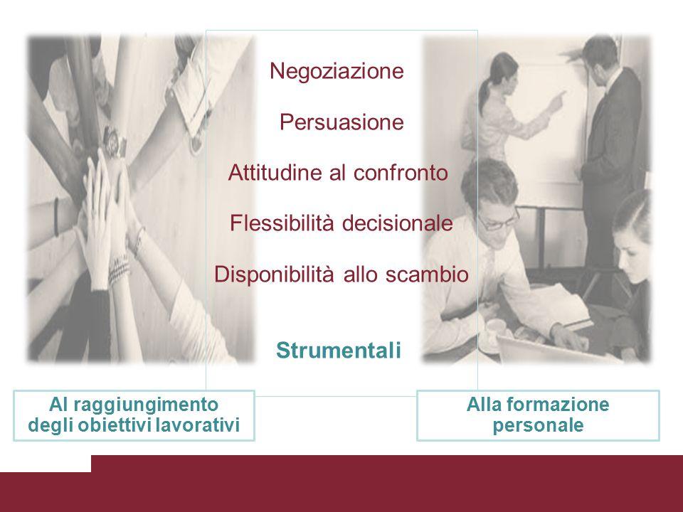 Negoziazione Persuasione Attitudine al confronto Flessibilità decisionale Disponibilità allo scambio Strumentali Al raggiungimento degli obiettivi lav
