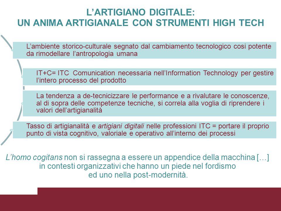 L'ambiente storico-culturale segnato dal cambiamento tecnologico cosi potente da rimodellare l'antropologia umana IT+C= ITC Comunication necessaria ne