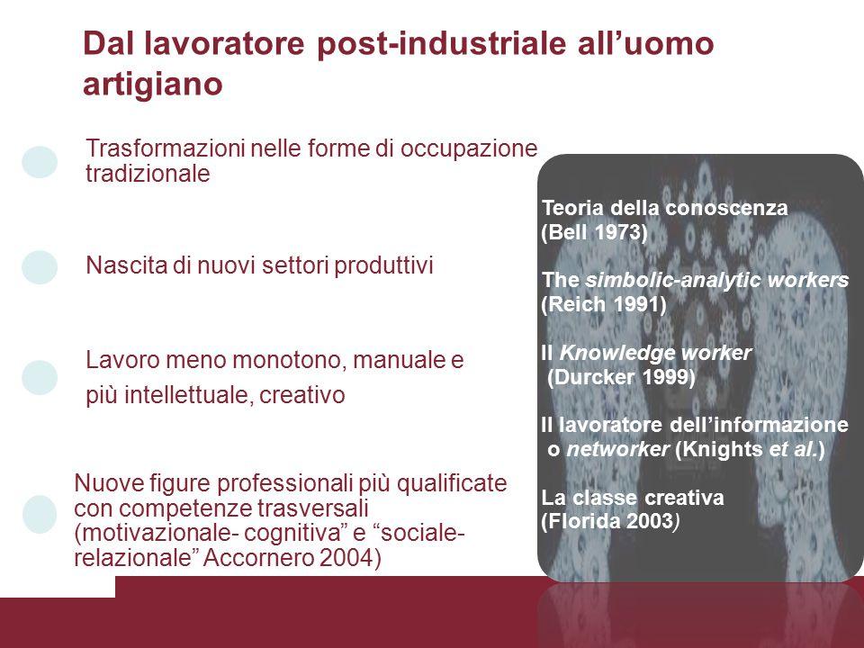 Dal lavoratore post-industriale all'uomo artigiano Trasformazioni nelle forme di occupazione tradizionale Nascita di nuovi settori produttivi Lavoro m