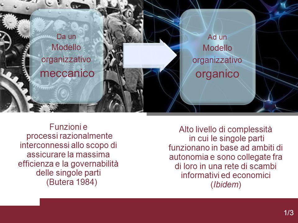 Da un Modello organizzativo meccanico Ad un Modello organizzativo organico Funzioni e processi razionalmente interconnessi allo scopo di assicurare la
