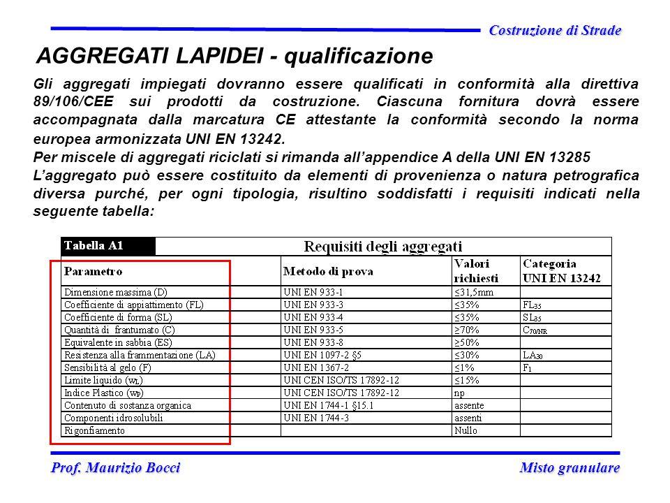 Prof. Maurizio Bocci Misto granulare Prof. Maurizio Bocci Misto granulare Costruzione di Strade AGGREGATI LAPIDEI - qualificazione Gli aggregati impie
