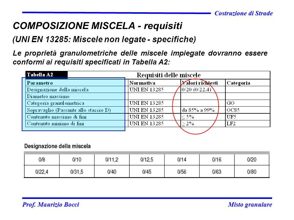 Prof. Maurizio Bocci Misto granulare Prof. Maurizio Bocci Misto granulare Costruzione di Strade COMPOSIZIONE MISCELA - requisiti (UNI EN 13285: Miscel