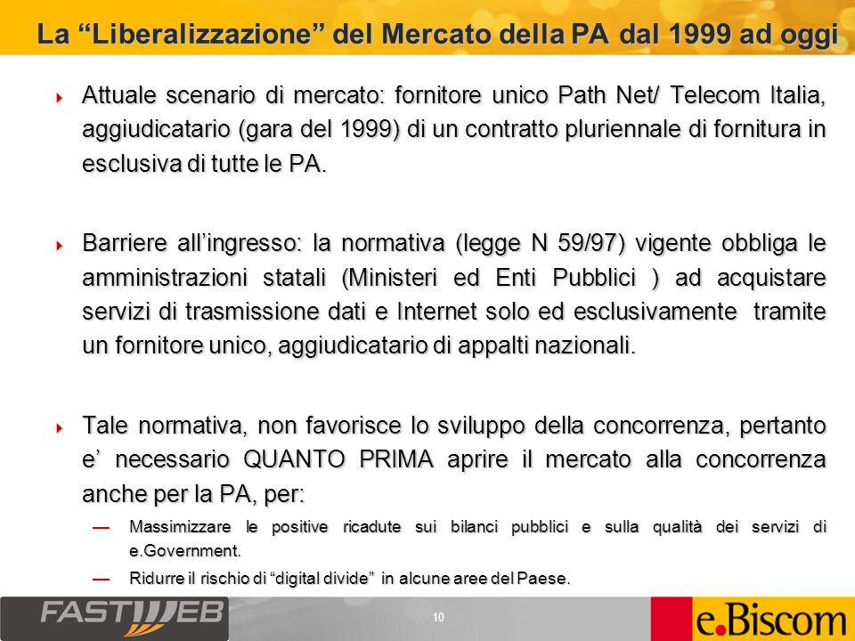 10 La Liberalizzazione del Mercato della PA dal 1999 ad oggi  Attuale scenario di mercato: fornitore unico Path Net/ Telecom Italia, aggiudicatario (gara del 1999) di un contratto pluriennale di fornitura in esclusiva di tutte le PA.