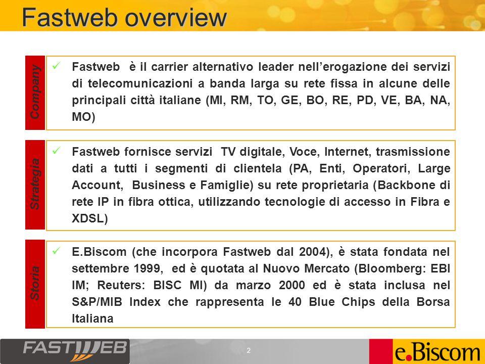 2 Fastweb overview Fastweb è il carrier alternativo leader nell'erogazione dei servizi di telecomunicazioni a banda larga su rete fissa in alcune delle principali città italiane (MI, RM, TO, GE, BO, RE, PD, VE, BA, NA, MO) Fastweb fornisce servizi TV digitale, Voce, Internet, trasmissione dati a tutti i segmenti di clientela (PA, Enti, Operatori, Large Account, Business e Famiglie) su rete proprietaria (Backbone di rete IP in fibra ottica, utilizzando tecnologie di accesso in Fibra e XDSL) Company Strategia E.Biscom (che incorpora Fastweb dal 2004), è stata fondata nel settembre 1999, ed è quotata al Nuovo Mercato (Bloomberg: EBI IM; Reuters: BISC MI) da marzo 2000 ed è stata inclusa nel S&P/MIB Index che rappresenta le 40 Blue Chips della Borsa Italiana Storia
