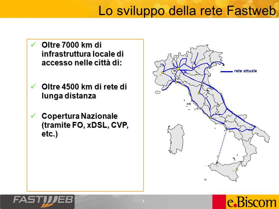4 Group revenues (EUR mln) Italian customers (thousands) Ricavi piu' che raddoppiati in un anno (Italia) a € 158 million nel 1Q 2004 Clienti 376,500, con 46,000 incrementi nel I Q Ricavi e Crescita clienti (I Q 2004)