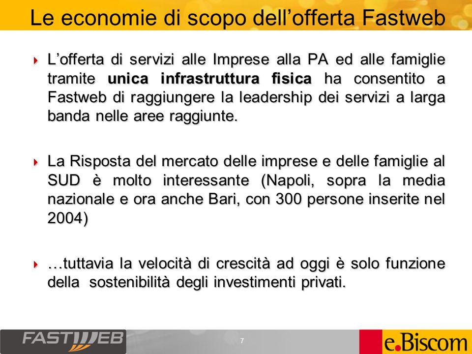7 Le economie di scopo dell'offerta Fastweb  L'offerta di servizi alle Imprese alla PA ed alle famiglie tramite unica infrastruttura fisica ha consentito a Fastweb di raggiungere la leadership dei servizi a larga banda nelle aree raggiunte.