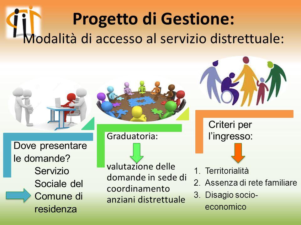 Progetto di Gestione: Modalità di accesso al servizio distrettuale: Dove presentare le domande.
