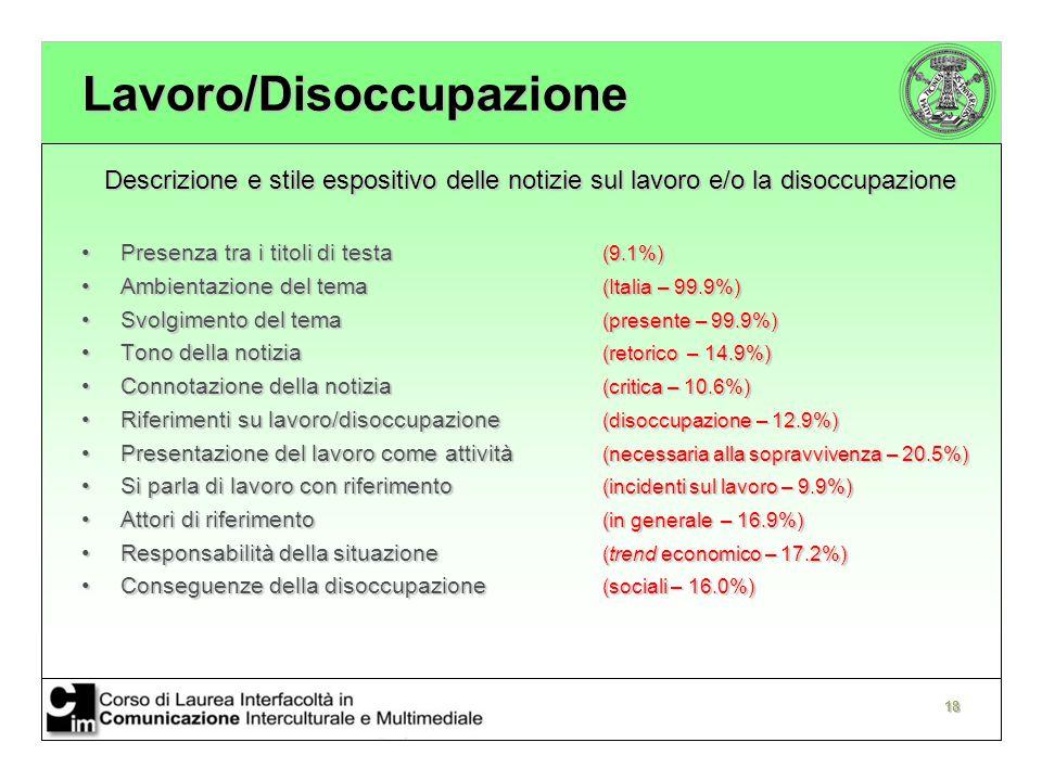 18 Lavoro/Disoccupazione Descrizione e stile espositivo delle notizie sul lavoro e/o la disoccupazione Presenza tra i titoli di testa (9.1%)Presenza tra i titoli di testa (9.1%) Ambientazione del tema (Italia – 99.9%)Ambientazione del tema (Italia – 99.9%) Svolgimento del tema (presente – 99.9%)Svolgimento del tema (presente – 99.9%) Tono della notizia (retorico – 14.9%)Tono della notizia (retorico – 14.9%) Connotazione della notizia (critica – 10.6%)Connotazione della notizia (critica – 10.6%) Riferimenti su lavoro/disoccupazione (disoccupazione – 12.9%)Riferimenti su lavoro/disoccupazione (disoccupazione – 12.9%) Presentazione del lavoro come attività (necessaria alla sopravvivenza – 20.5%)Presentazione del lavoro come attività (necessaria alla sopravvivenza – 20.5%) Si parla di lavoro con riferimento (incidenti sul lavoro – 9.9%)Si parla di lavoro con riferimento (incidenti sul lavoro – 9.9%) Attori di riferimento (in generale – 16.9%)Attori di riferimento (in generale – 16.9%) Responsabilità della situazione (trend economico – 17.2%)Responsabilità della situazione (trend economico – 17.2%) Conseguenze della disoccupazione (sociali – 16.0%)Conseguenze della disoccupazione (sociali – 16.0%)