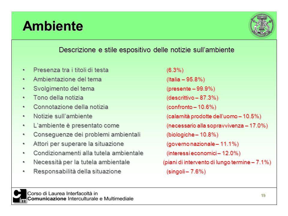 19 Ambiente Descrizione e stile espositivo delle notizie sull'ambiente Presenza tra i titoli di testa (6.3%)Presenza tra i titoli di testa (6.3%) Ambientazione del tema (Italia – 95.8%)Ambientazione del tema (Italia – 95.8%) Svolgimento del tema (presente – 99.9%)Svolgimento del tema (presente – 99.9%) Tono della notizia (descrittivo – 87.3%)Tono della notizia (descrittivo – 87.3%) Connotazione della notizia (confronto – 10.6%)Connotazione della notizia (confronto – 10.6%) Notizie sull'ambiente (calamità prodotte dell'uomo – 10.5%)Notizie sull'ambiente (calamità prodotte dell'uomo – 10.5%) L'ambiente è presentato come (necessario alla sopravvivenza – 17.0%)L'ambiente è presentato come (necessario alla sopravvivenza – 17.0%) Conseguenze dei problemi ambientali (biologiche – 10.8%)Conseguenze dei problemi ambientali (biologiche – 10.8%) Attori per superare la situazione (governo nazionale – 11.1%)Attori per superare la situazione (governo nazionale – 11.1%) Condizionamenti alla tutela ambientale (interessi economici – 12.0%)Condizionamenti alla tutela ambientale (interessi economici – 12.0%) Necessità per la tutela ambientale (piani di intervento di lungo termine – 7.1%)Necessità per la tutela ambientale (piani di intervento di lungo termine – 7.1%) Responsabilità della situazione (singoli – 7.6%)Responsabilità della situazione (singoli – 7.6%)