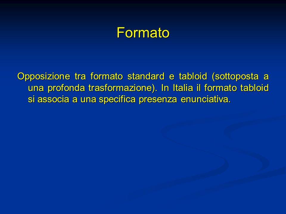 Formato Opposizione tra formato standard e tabloid (sottoposta a una profonda trasformazione).