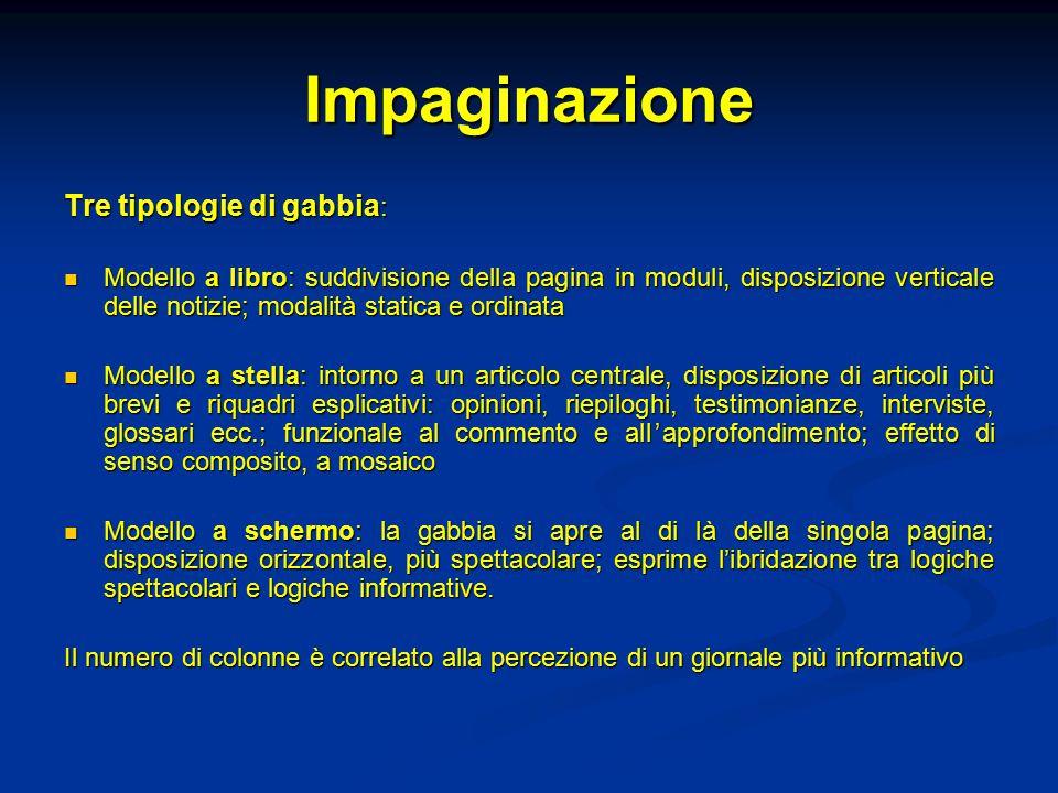Impaginazione Tre tipologie di gabbia : Modello a libro: suddivisione della pagina in moduli, disposizione verticale delle notizie; modalità statica e
