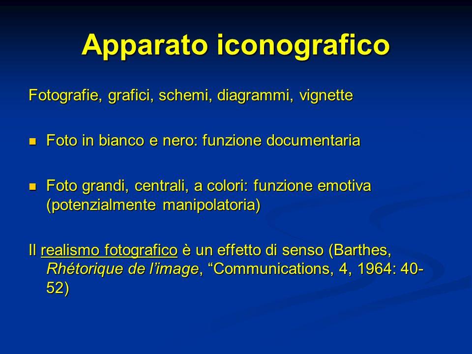 Apparato iconografico Fotografie, grafici, schemi, diagrammi, vignette Foto in bianco e nero: funzione documentaria Foto in bianco e nero: funzione do