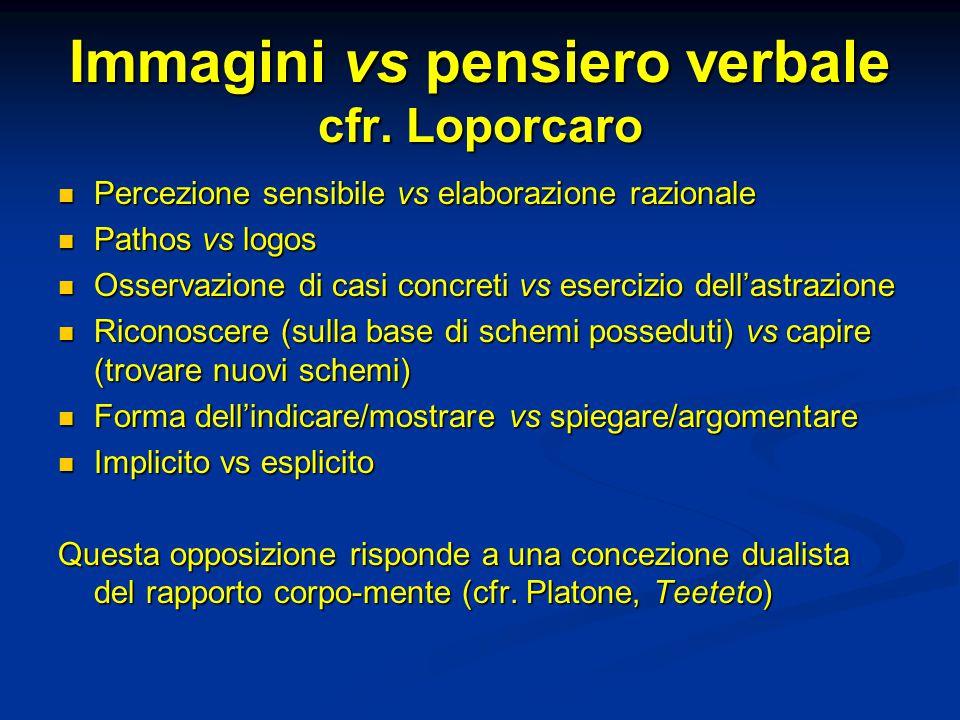 Immagini vs pensiero verbale cfr.