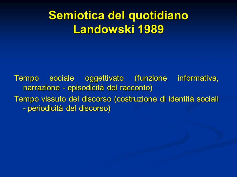 Semiotica del quotidiano Landowski 1989 Tempo sociale oggettivato (funzione informativa, narrazione - episodicità del racconto) Tempo vissuto del discorso (costruzione di identità sociali - periodicità del discorso)
