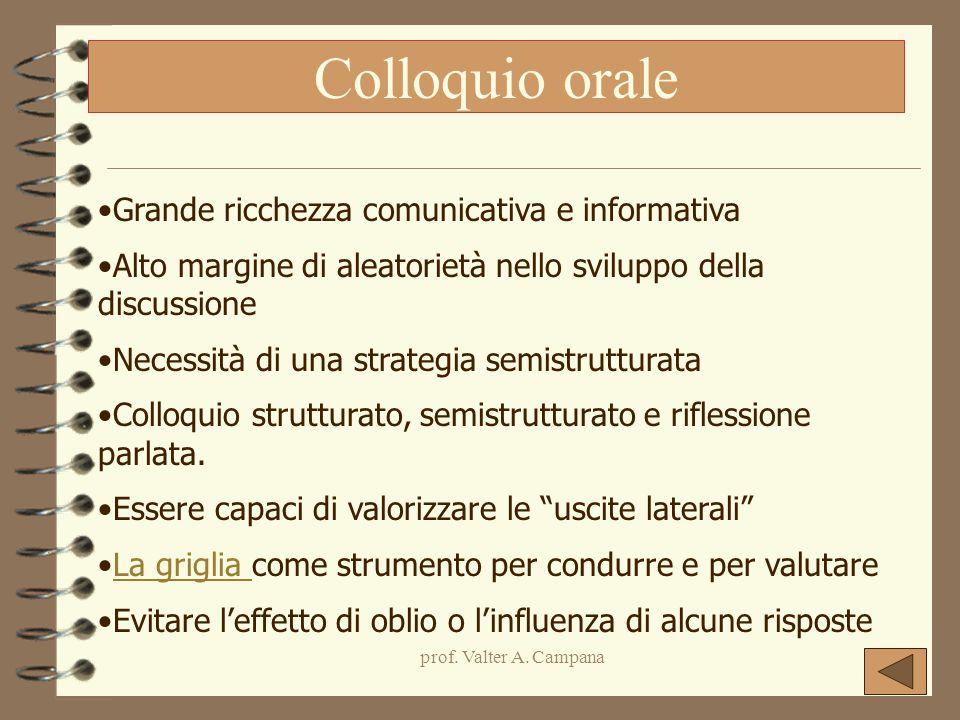 prof. Valter A. Campana Colloquio orale Grande ricchezza comunicativa e informativa Alto margine di aleatorietà nello sviluppo della discussione Neces