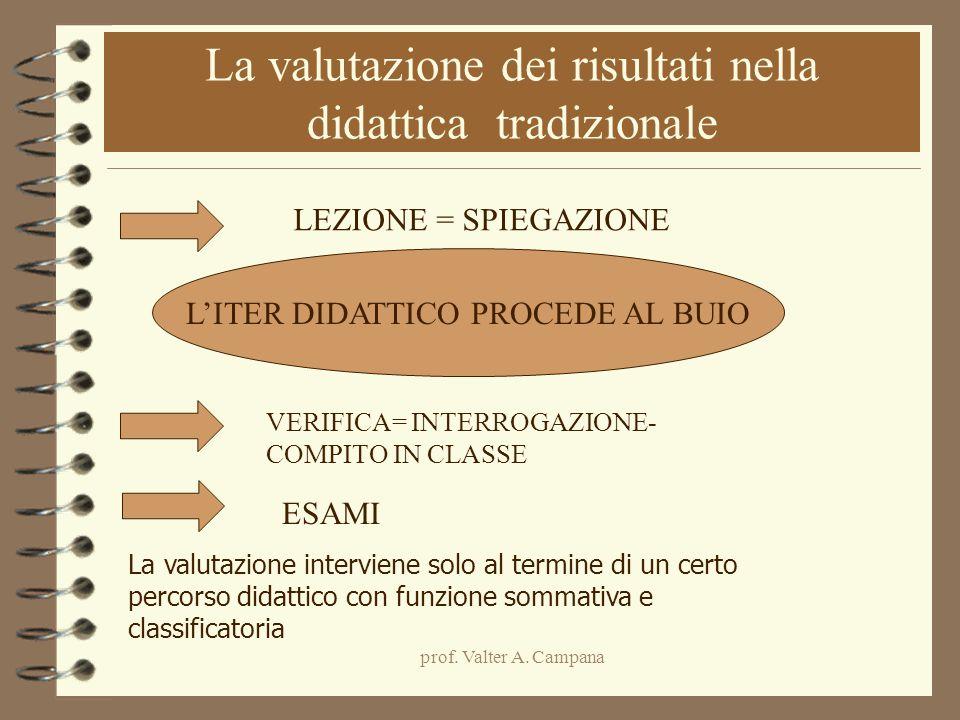 prof. Valter A. Campana La valutazione dei risultati nella didattica tradizionale LEZIONE = SPIEGAZIONE VERIFICA= INTERROGAZIONE- COMPITO IN CLASSE L'