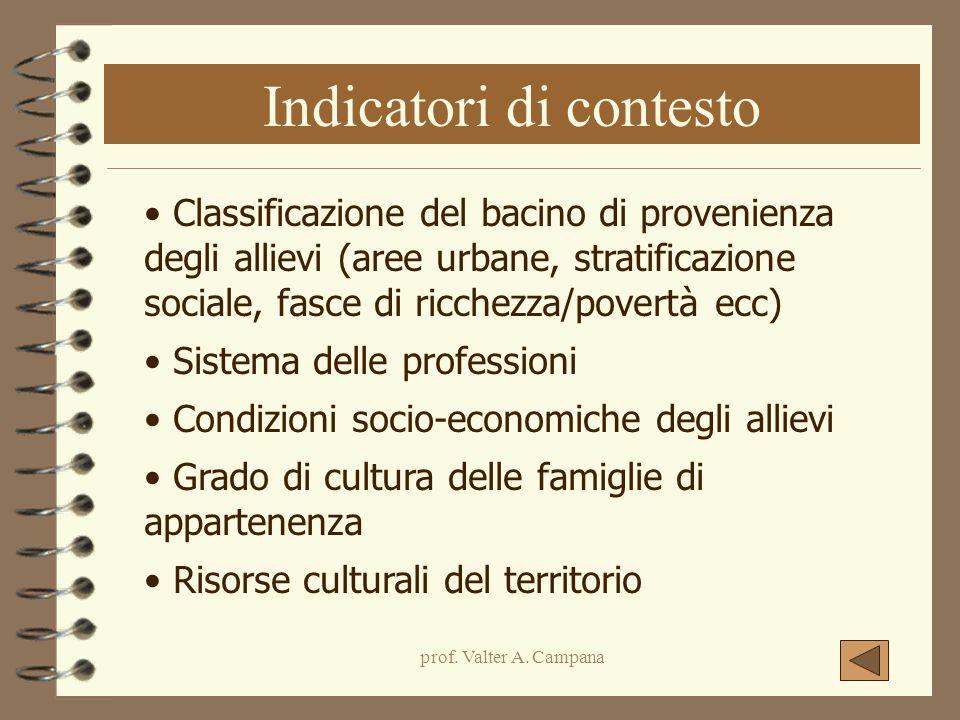 prof. Valter A. Campana Indicatori di contesto Classificazione del bacino di provenienza degli allievi (aree urbane, stratificazione sociale, fasce di