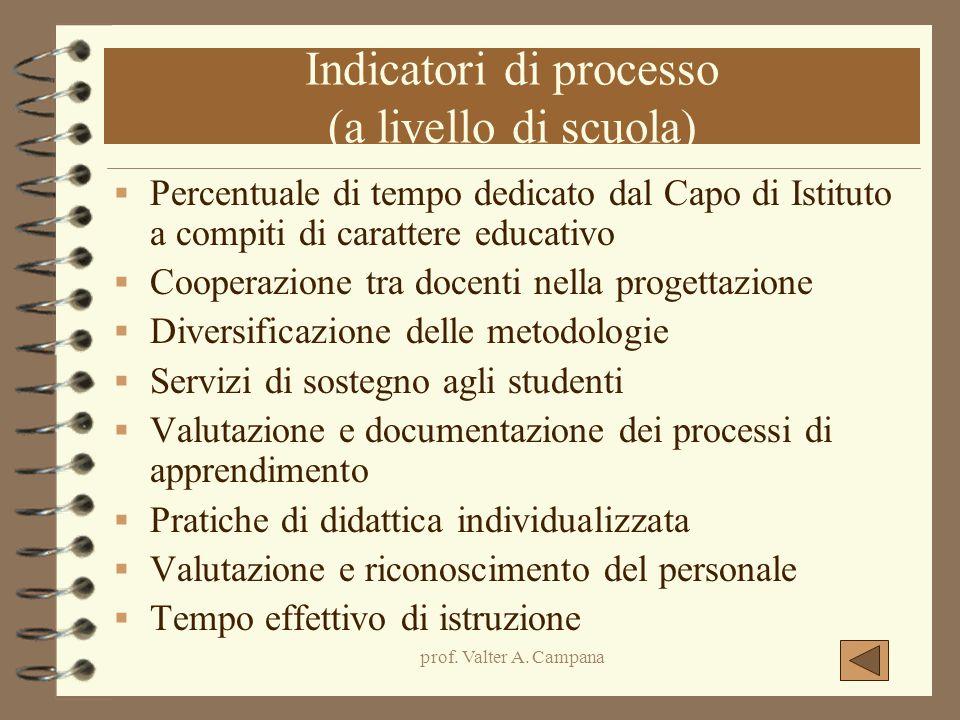prof. Valter A. Campana Indicatori di processo (a livello di scuola)  Percentuale di tempo dedicato dal Capo di Istituto a compiti di carattere educa