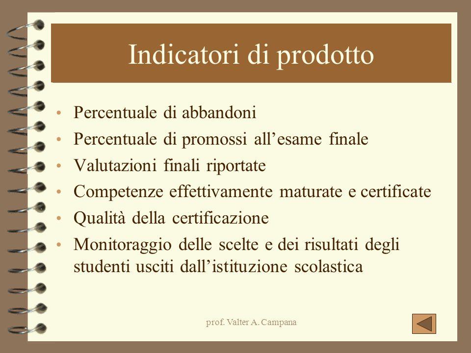 prof. Valter A. Campana Indicatori di prodotto Percentuale di abbandoni Percentuale di promossi all'esame finale Valutazioni finali riportate Competen