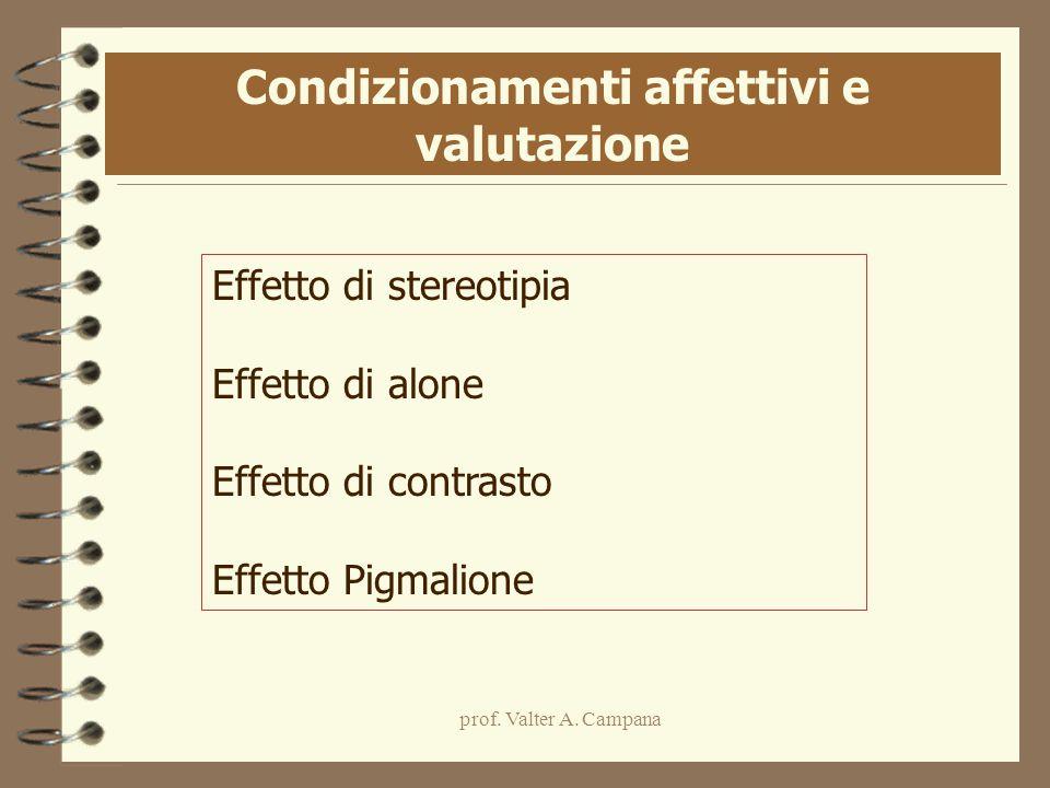 prof. Valter A. Campana Condizionamenti affettivi e valutazione Effetto di stereotipia Effetto di alone Effetto di contrasto Effetto Pigmalione