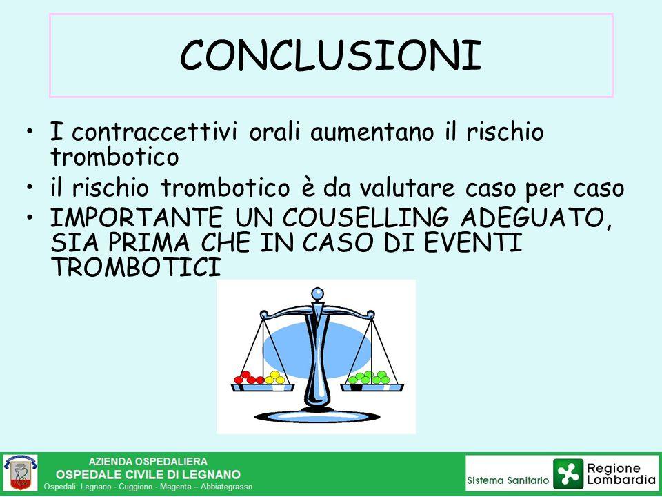 CONCLUSIONI I contraccettivi orali aumentano il rischio trombotico il rischio trombotico è da valutare caso per caso COUSELLINGIMPORTANTE UN COUSELLIN