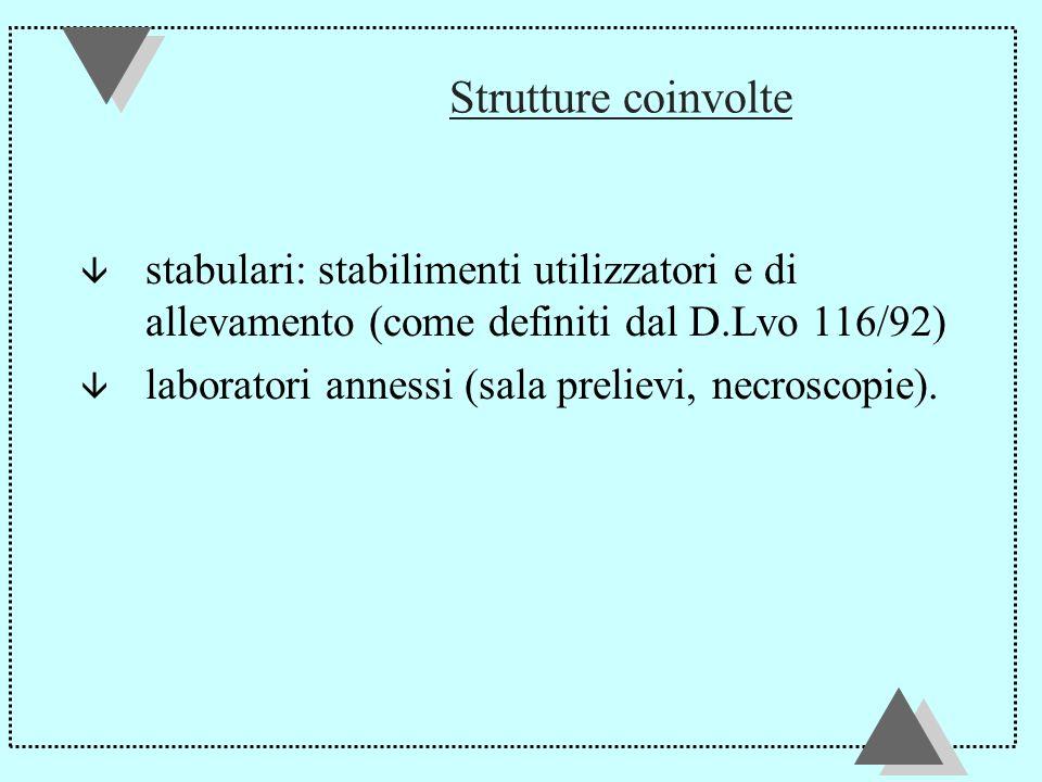 Strutture coinvolte â stabulari: stabilimenti utilizzatori e di allevamento (come definiti dal D.Lvo 116/92) â laboratori annessi (sala prelievi, necroscopie).