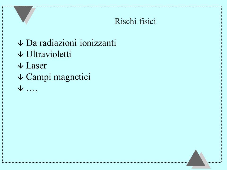 Rischi fisici â Da radiazioni ionizzanti â Ultravioletti â Laser â Campi magnetici â ….