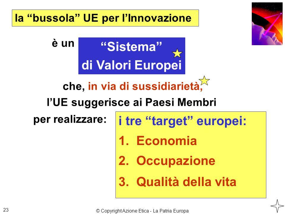 la bussola UE per l'Innovazione 23 Sistema di Valori Europei che, in via di sussidiarietà, l'UE suggerisce ai Paesi Membri è un i tre target europei: 1.