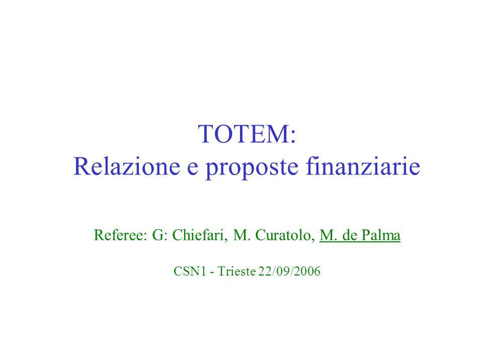TOTEM: Relazione e proposte finanziarie Referee: G: Chiefari, M. Curatolo, M. de Palma CSN1 - Trieste 22/09/2006