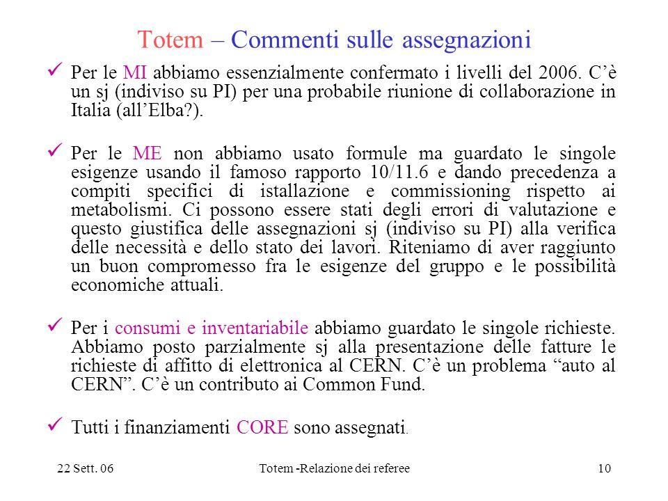 22 Sett. 06Totem -Relazione dei referee10 Totem – Commenti sulle assegnazioni Per le MI abbiamo essenzialmente confermato i livelli del 2006. C'è un s
