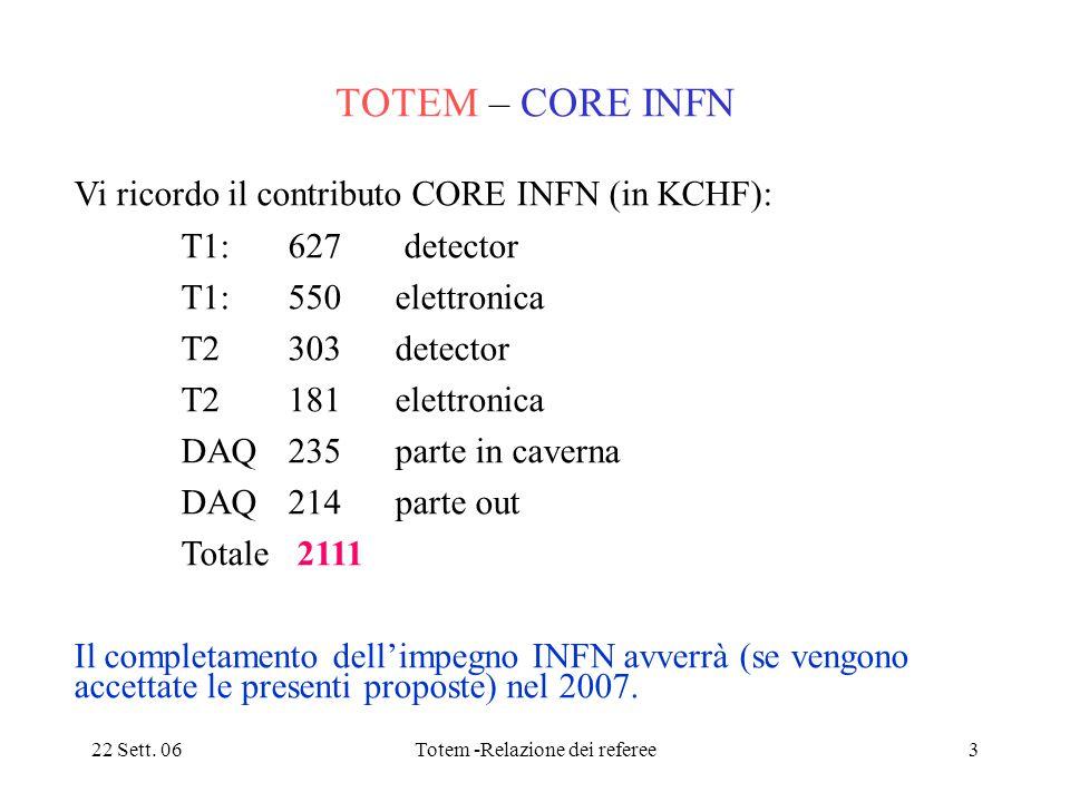 22 Sett. 06Totem -Relazione dei referee3 TOTEM – CORE INFN Vi ricordo il contributo CORE INFN (in KCHF): T1: 627 detector T1: 550 elettronica T2 303 d