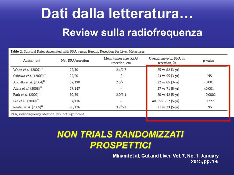 NON TRIALS RANDOMIZZATI PROSPETTICI Review sulla radiofrequenza Minami et al, Gut and Liver, Vol. 7, No. 1, January 2013, pp. 1-6 Dati dalla letteratu
