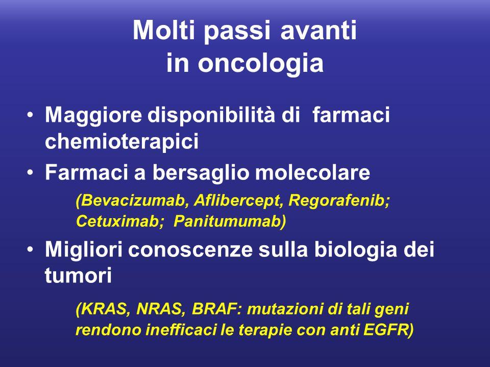 Molti passi avanti in oncologia Maggiore disponibilità di farmaci chemioterapici Farmaci a bersaglio molecolare (Bevacizumab, Aflibercept, Regorafenib