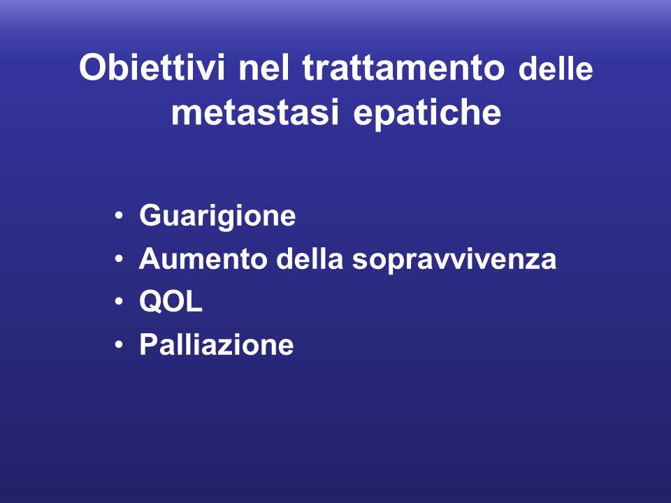 Obiettivi nel trattamento delle metastasi epatiche Guarigione Aumento della sopravvivenza QOL Palliazione