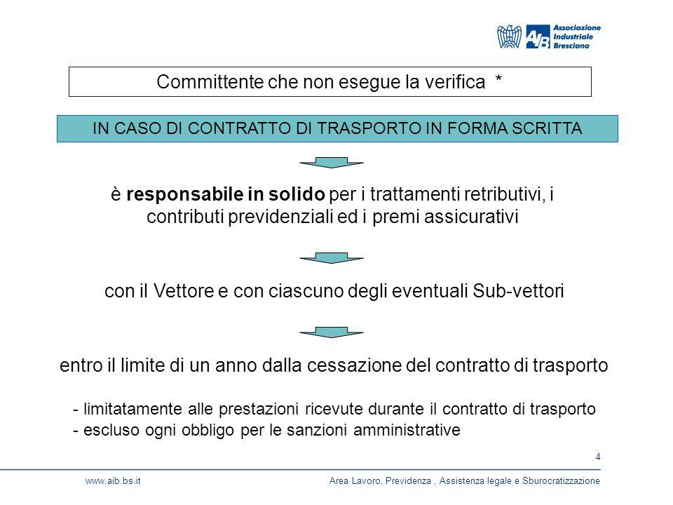 5 www.aib.bs.itArea Lavoro, Previdenza, Assistenza legale e Sburocratizzazione Committente che non esegue la verifica * è responsabile in solido per i trattamenti retributivi, i contributi previdenziali ed i premi assicurativi, con il Vettore e con ciascuno degli eventuali Sub-vettori, entro il limite di un anno dalla cessazione del contratto di trasporto IN CASO DI CONTRATTO DI TRASPORTO IN FORMA NON SCRITTA INOLTRE assume gli oneri relativi all'inadempimento degli obblighi fiscali e alle violazioni del codice della strada, commesse nello svolgimento del trasporto eseguito per suo conto