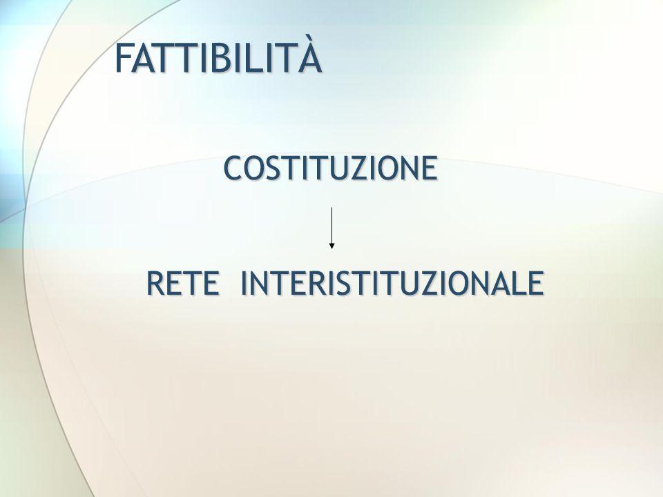 COSTITUZIONE RETE INTERISTITUZIONALE ATTIBILITÀ FATTIBILITÀ