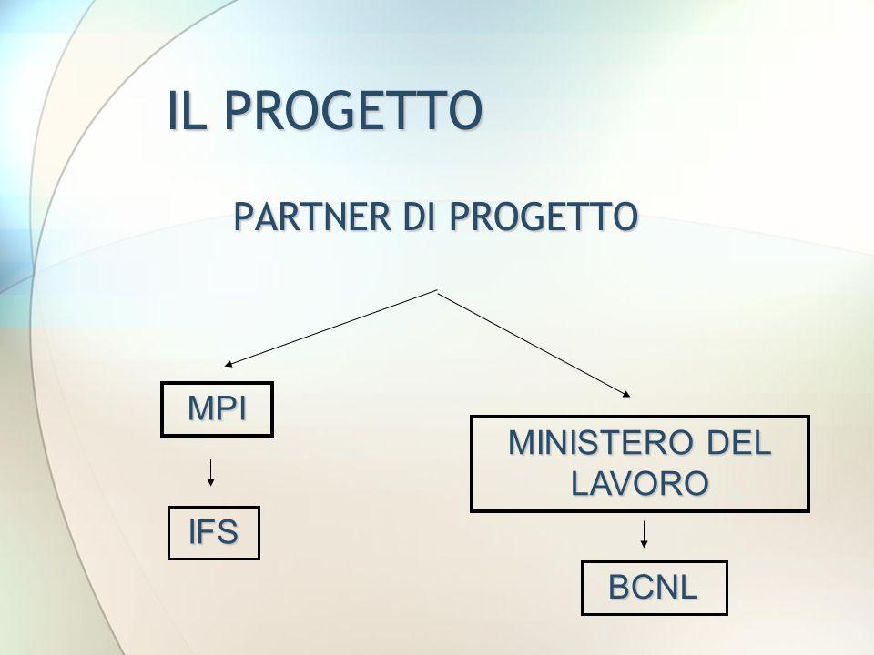 IL PROGETTO PARTNER DI PROGETTO PARTNER DI PROGETTO BCNL IFS MPI MINISTERO DEL LAVORO