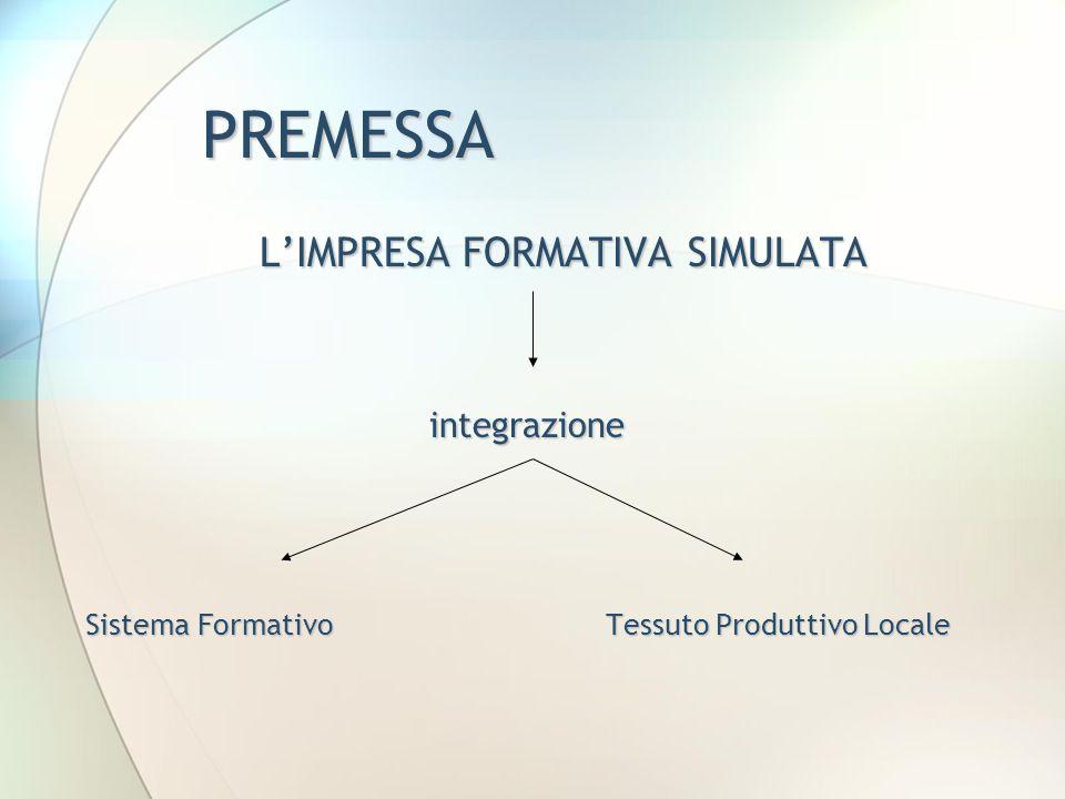 PREMESSA L'IMPRESA FORMATIVA SIMULATA integrazione integrazione Sistema Formativo Tessuto Produttivo Locale Sistema Formativo Tessuto Produttivo Local