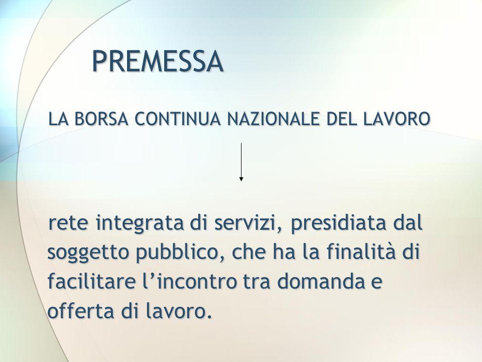 PREMESSA LA BORSA CONTINUA NAZIONALE DEL LAVORO rete integrata di servizi, presidiata dal soggetto pubblico, che ha la finalità di facilitare l'incont