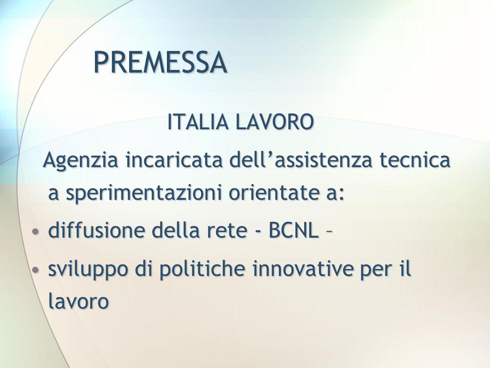 PREMESSA ITALIA LAVORO Agenzia incaricata dell'assistenza tecnica a sperimentazioni orientate a: Agenzia incaricata dell'assistenza tecnica a sperimen
