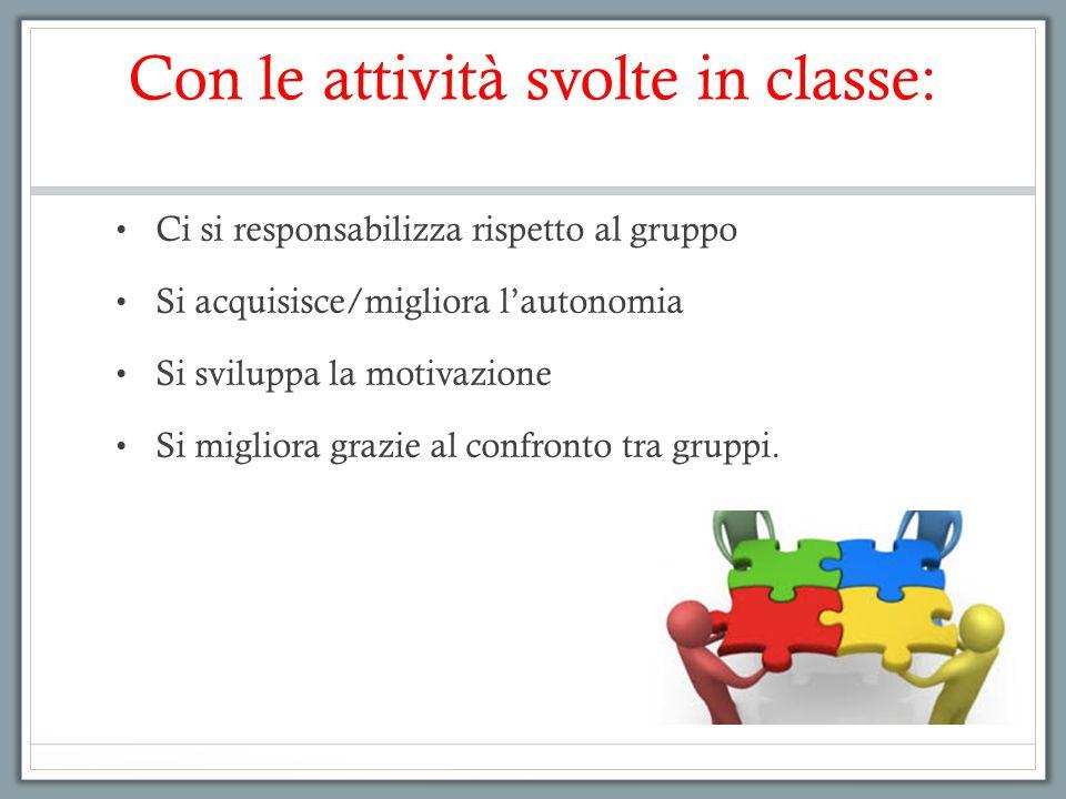 Con le attività svolte in classe: Ci si responsabilizza rispetto al gruppo Si acquisisce/migliora l'autonomia Si sviluppa la motivazione Si migliora g